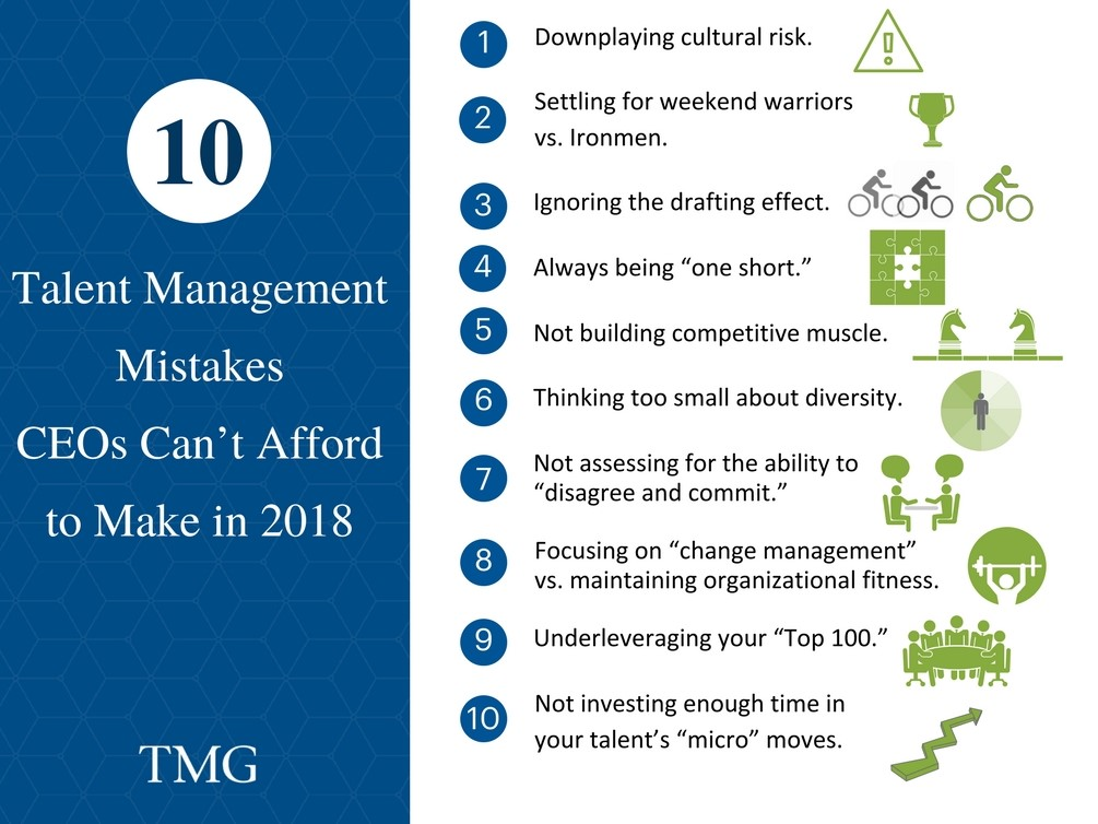 10 Talent Management Mistakes CEOs Can't Afford to Make in 2018